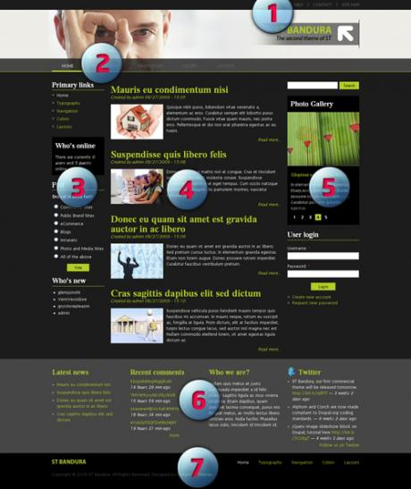 Drupal theme ST Bandura layout