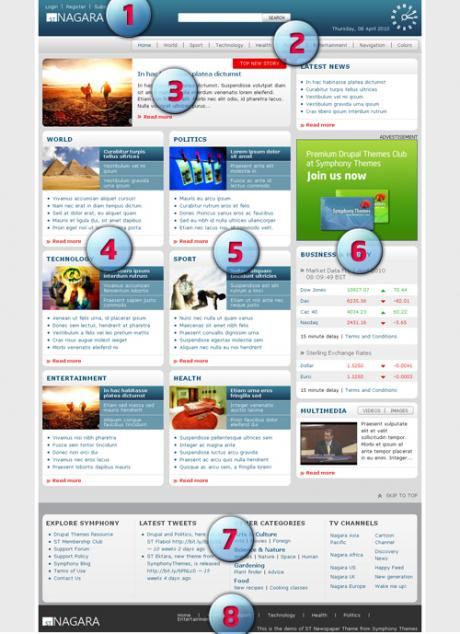 drupal themes newspaper