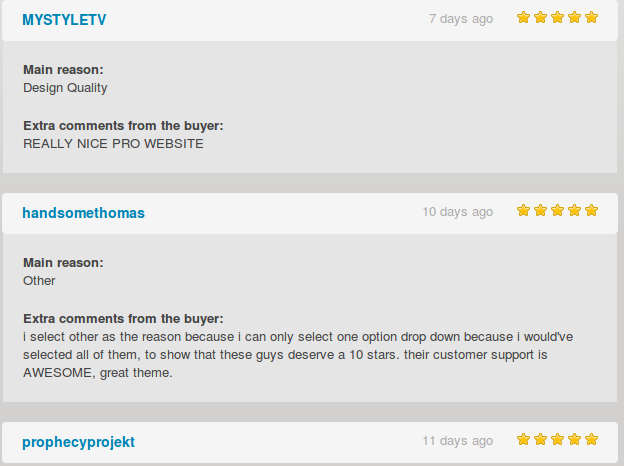 Customer reviews for BizReview