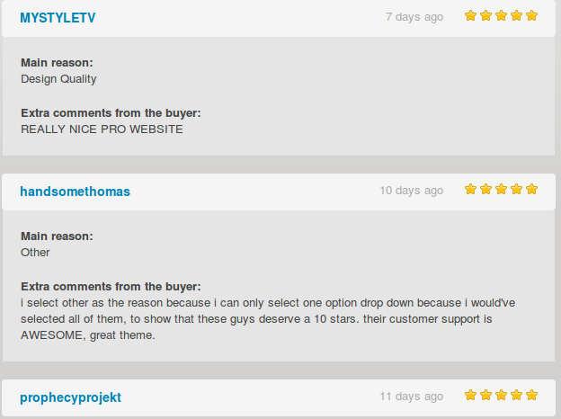 bizreview feedback - BizReview - Directory Listing Drupal 9 - 8 - 7 Theme