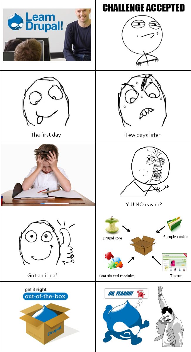 Drupal out of the box - Rage comic